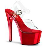 Rouge Transparent 18 cm SKY-308 Plateforme Haut Talon